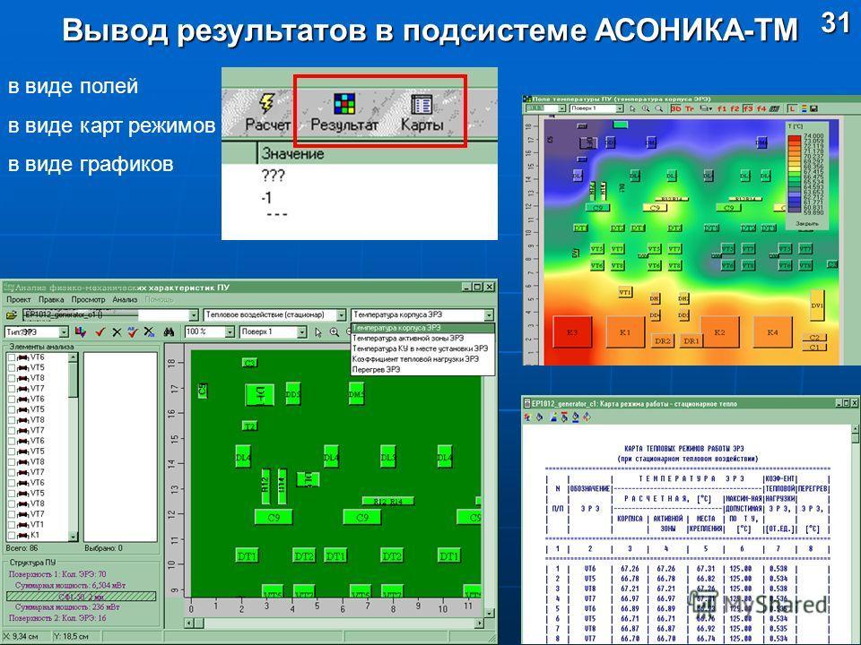 31 Вывод результатов в подсистеме АСОНИКА-ТМ в виде полей в виде карт режимов в виде графиков