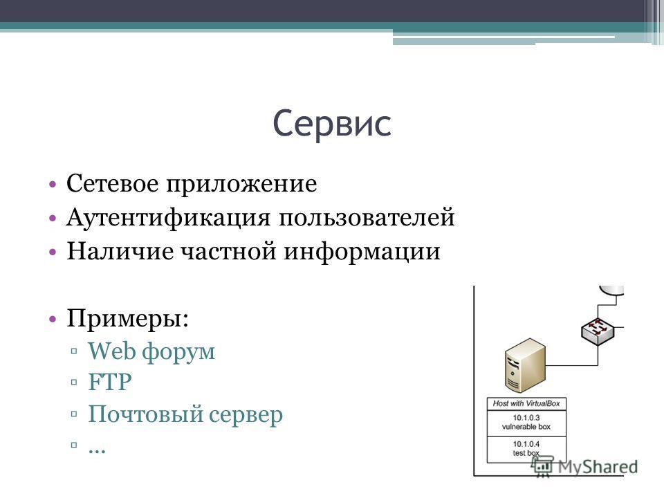 Сервис Сетевое приложение Аутентификация пользователей Наличие частной информации Примеры: Web форум FTP Почтовый сервер...