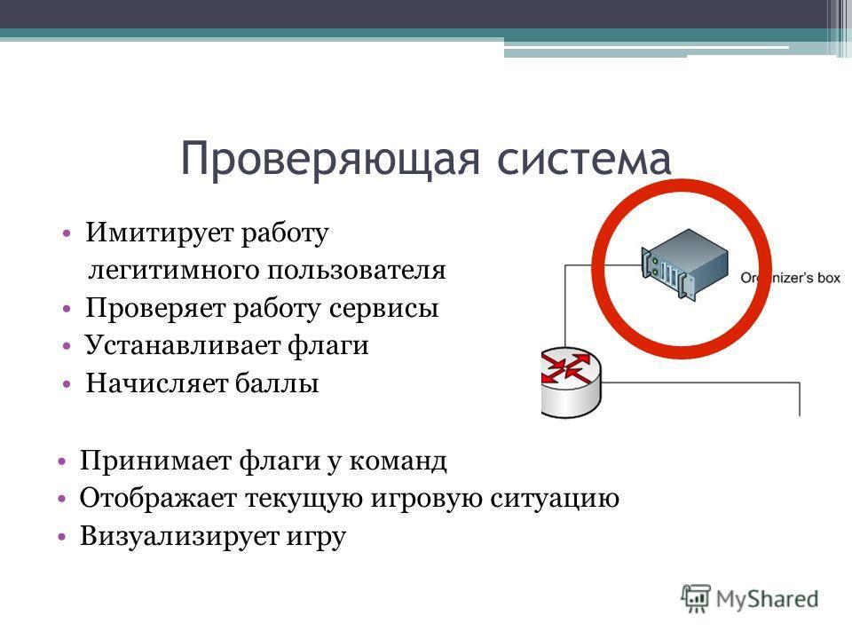 Проверяющая система Имитирует работу легитимного пользователя Проверяет работу сервисы Устанавливает флаги Начисляет баллы Принимает флаги у команд Отображает текущую игровую ситуацию Визуализирует игру