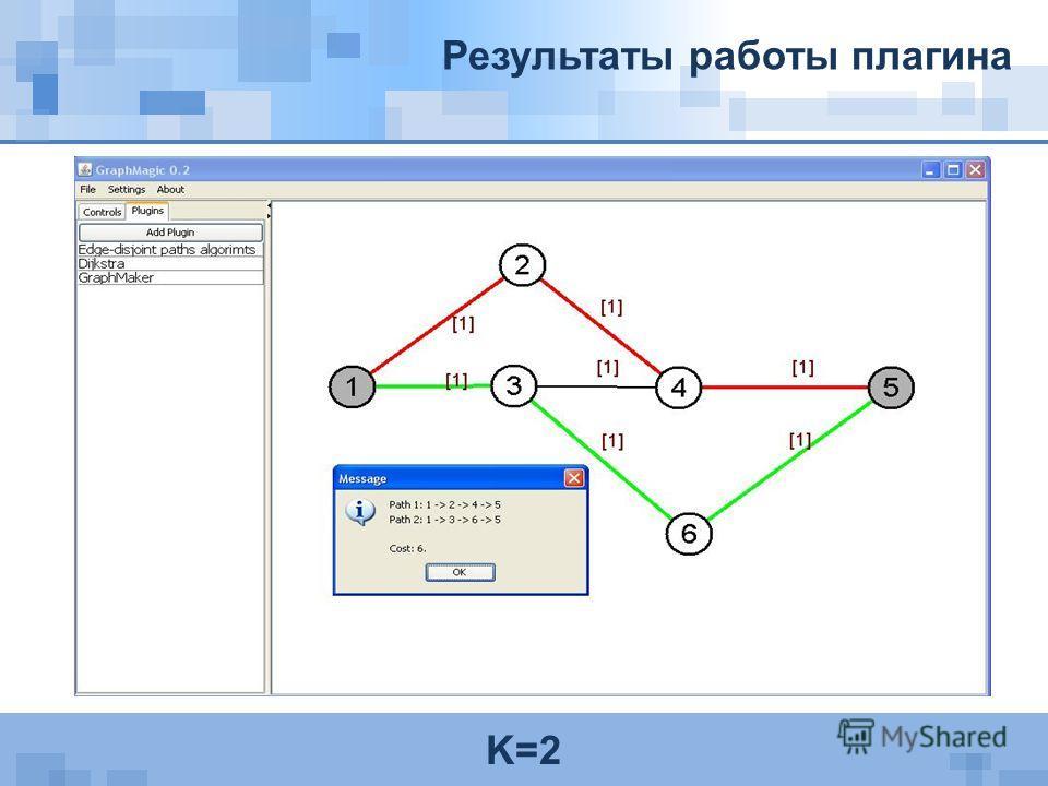 K=2 Результаты работы плагина