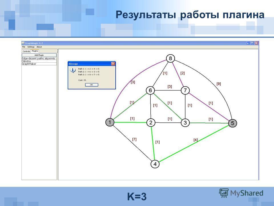 K=3 Результаты работы плагина