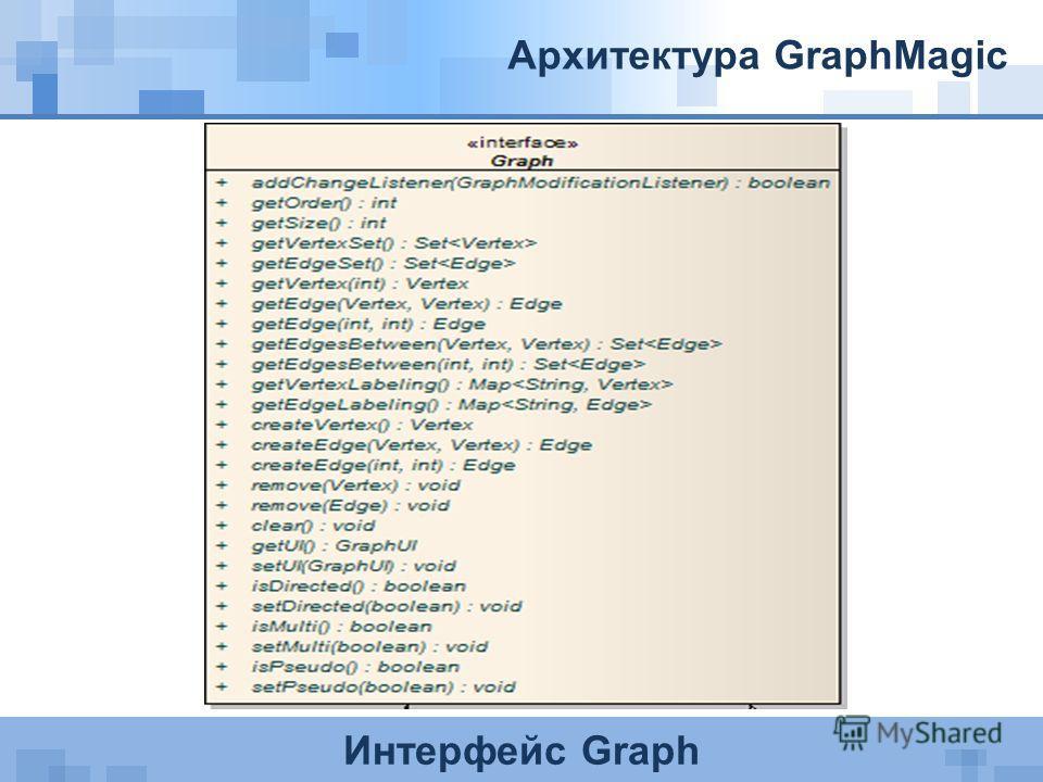 Интерфейс Graph Архитектура GraphMagic