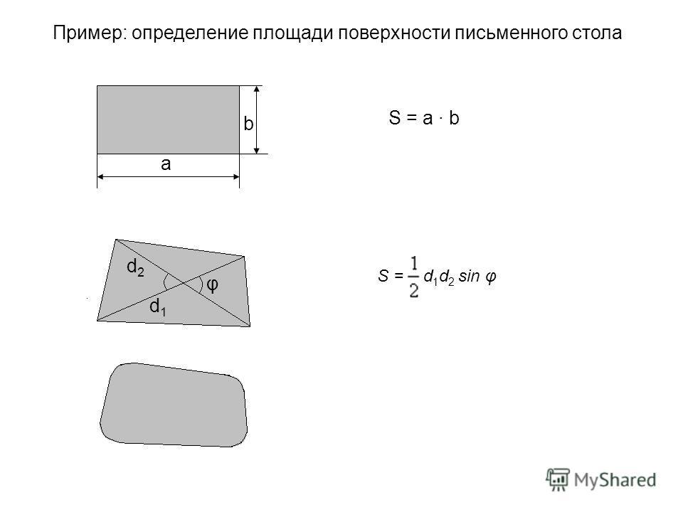 a b S = a b φ d1d1 d2d2 S = d 1 d 2 sin φ Пример: определение площади поверхности письменного стола