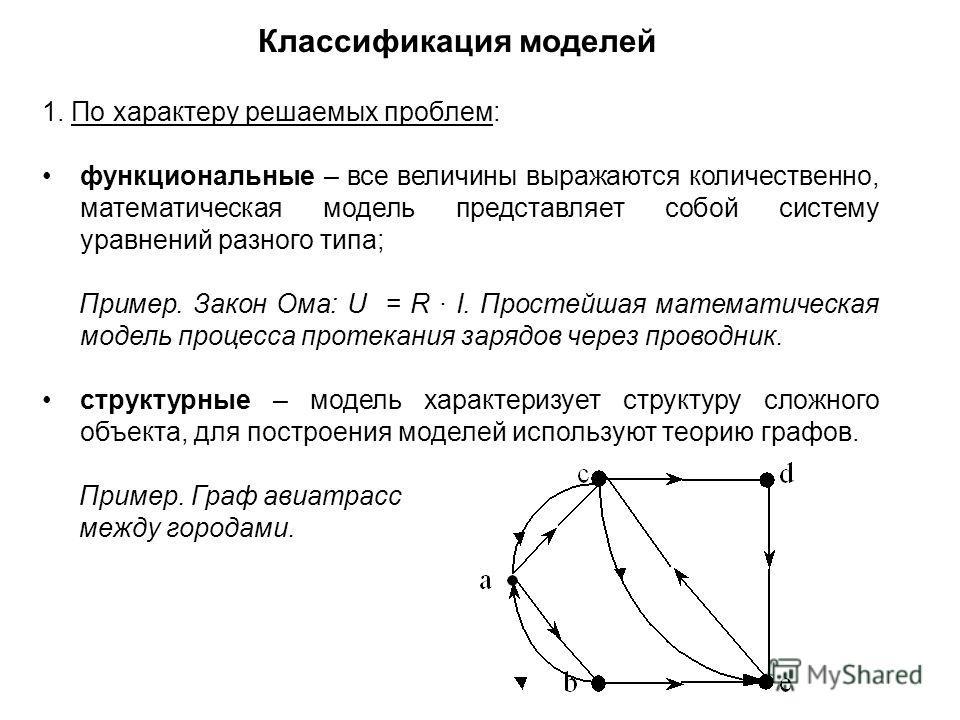 Классификация моделей 1. По характеру решаемых проблем: функциональные – все величины выражаются количественно, математическая модель представляет собой систему уравнений разного типа; Пример. Закон Ома: U = R I. Простейшая математическая модель проц