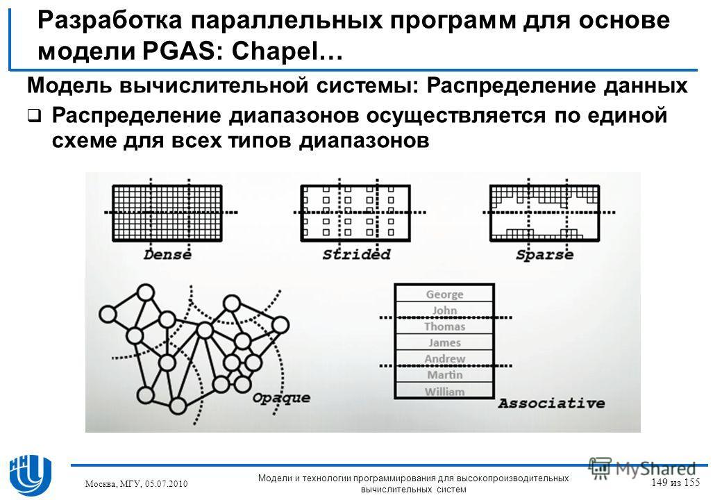 Разработка параллельных программ для основе модели PGAS: Chapel… Модель вычислительной системы: Распределение данных Распределение диапазонов осуществляется по единой схеме для всех типов диапазонов Москва, МГУ, 05.07.2010 Модели и технологии програм