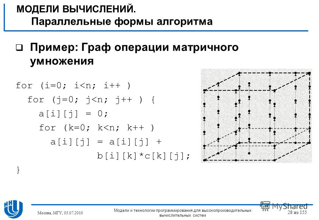 Пример: Граф операции матричного умножения for (i=0; i