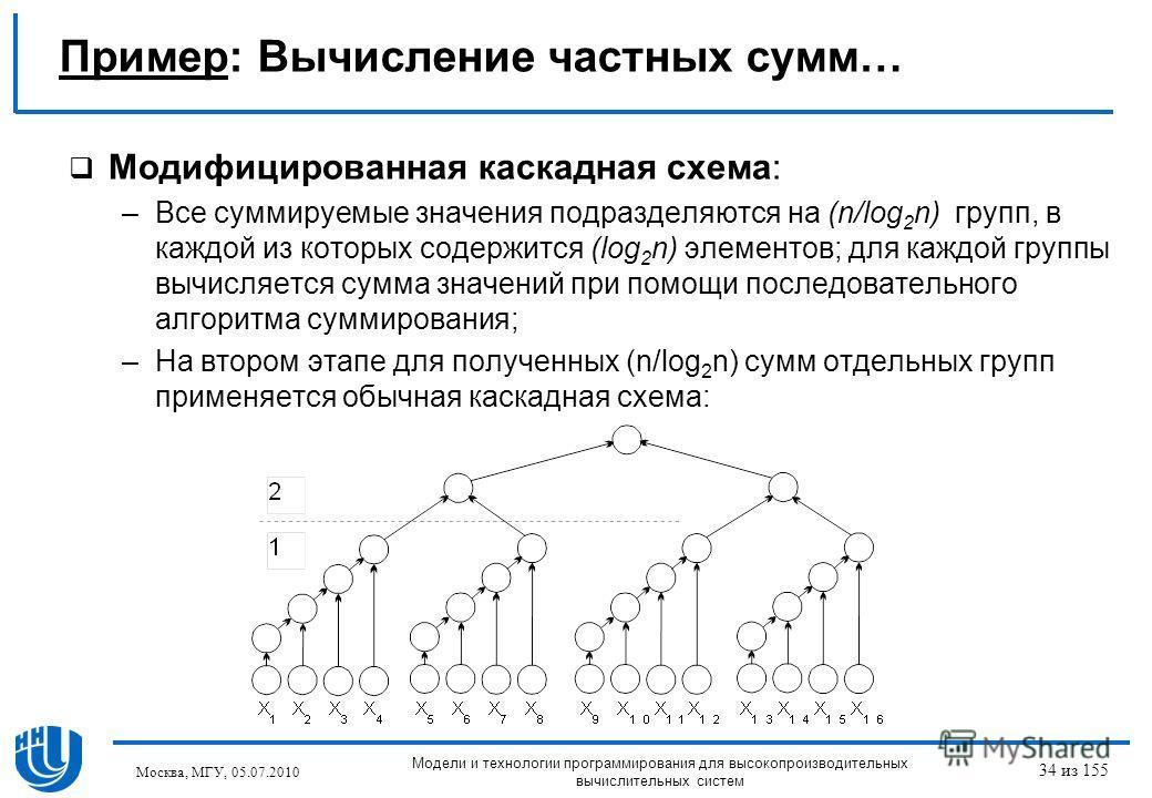 Пример: Вычисление частных сумм… Модифицированная каскадная схема: –Все суммируемые значения подразделяются на (n/log 2 n) групп, в каждой из которых содержится (log 2 n) элементов; для каждой группы вычисляется сумма значений при помощи последовател