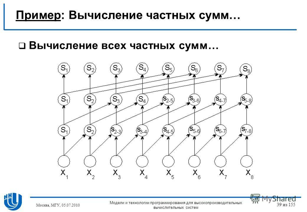 Вычисление всех частных сумм… Пример: Вычисление частных сумм… Москва, МГУ, 05.07.2010 Модели и технологии программирования для высокопроизводительных вычислительных систем 39 из 155