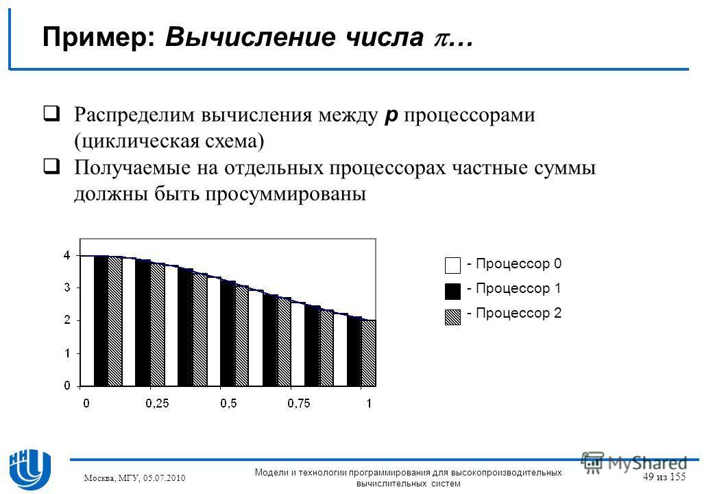 Распределим вычисления между p процессорами (циклическая схема) Получаемые на отдельных процессорах частные суммы должны быть просуммированы Пример: Вычисление числа … - Процессор 0 - Процессор 1 - Процессор 2 Москва, МГУ, 05.07.2010 Модели и техноло