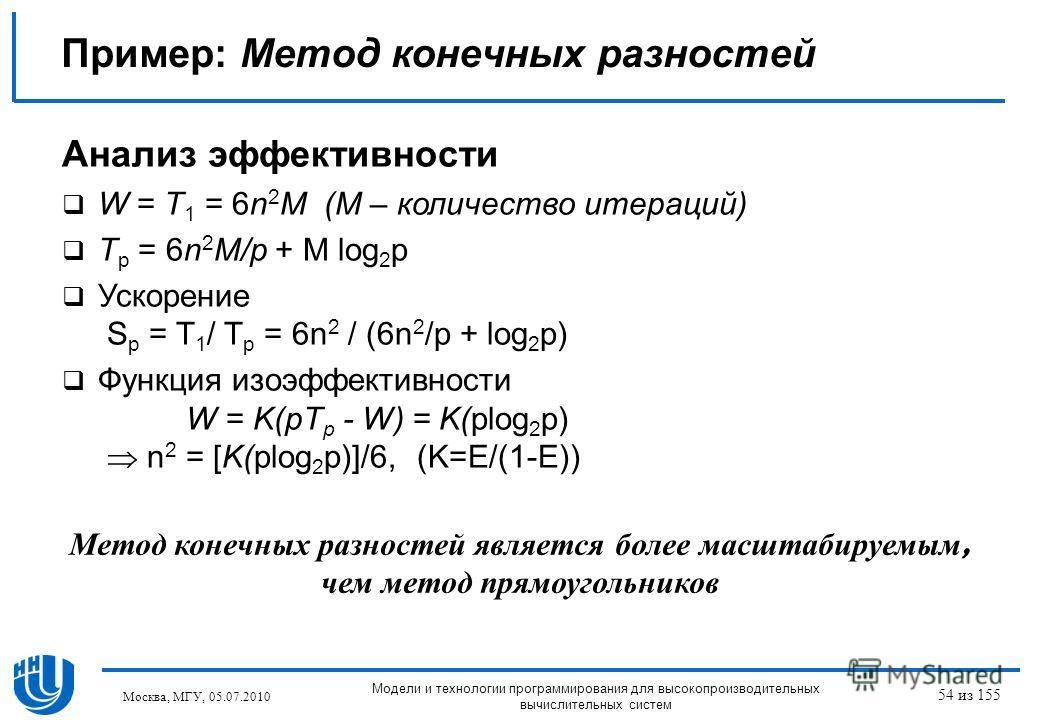 Анализ эффективности W = T 1 = 6n 2 M (M – количество итераций) T p = 6n 2 M/p + M log 2 p Ускорение S p = T 1 / T p = 6n 2 / (6n 2 /p + log 2 p) Функция изоэффективности W = K(pT p - W) = K(plog 2 p) n 2 = [K(plog 2 p)]/6, (K=E/(1-E)) Пример: Метод