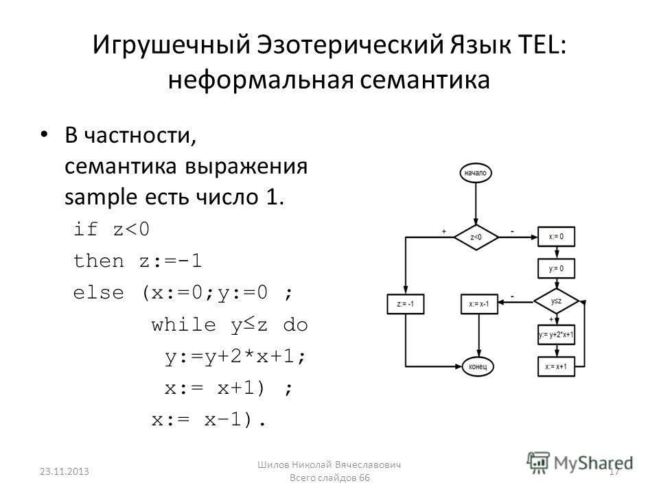 Игрушечный Эзотерический Язык TEL: неформальная семантика В частности, семантика выражения sample есть число 1. if z