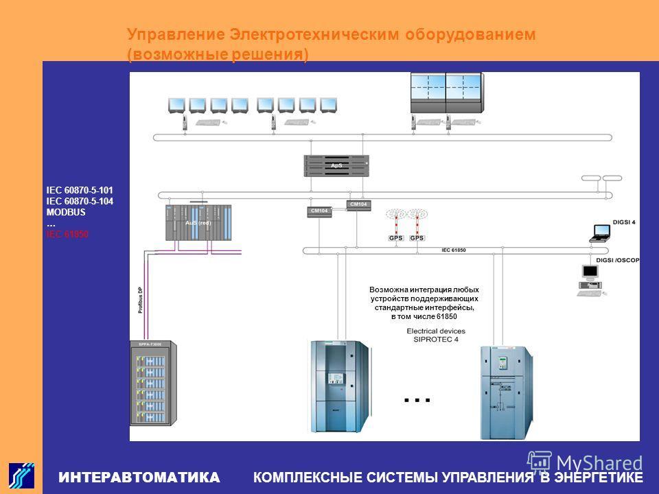 ИНТЕРАВТОМАТИКА КОМПЛЕКСНЫЕ СИСТЕМЫ УПРАВЛЕНИЯ В ЭНЕРГЕТИКЕ Управление Электротехническим оборудованием (возможные решения) IEC 60870-5-101 IEC 60870-5-104 MODBUS … IEC 61850 Возможна интеграция любых устройств поддерживающих стандартные интерфейсы,