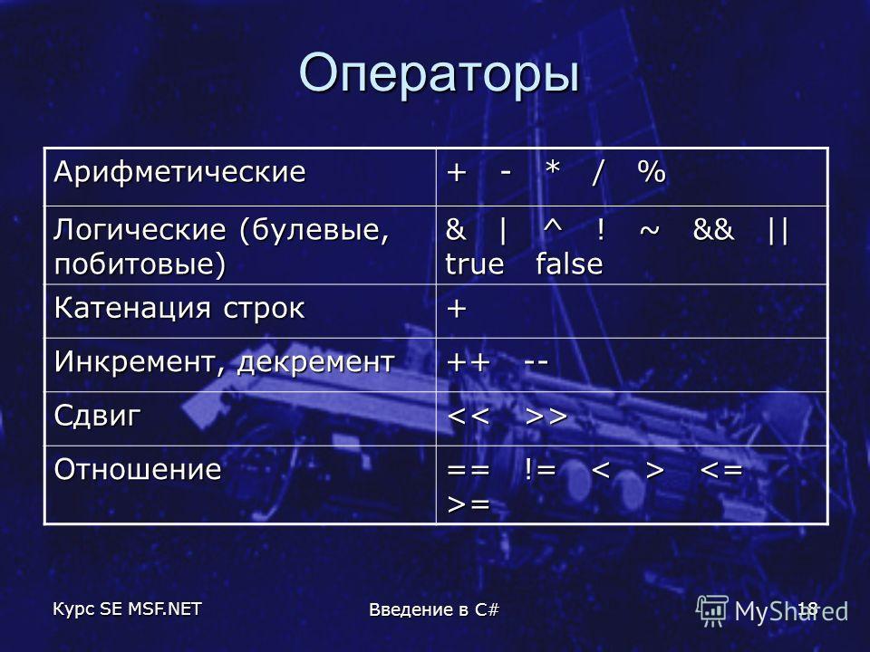Курс SE MSF.NET Введение в C# 18 Операторы Арифметические + - * / % Логические (булевые, побитовые) & | ^ ! ~ && || true false Катенация строк + Инкремент, декремент ++ -- Сдвиг > > Отношение == != =