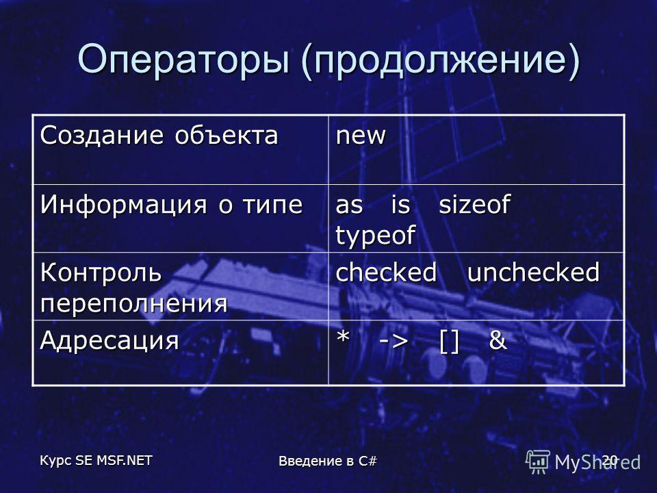 Курс SE MSF.NET Введение в C# 20 Операторы (продолжение) Создание объекта new Информация о типе as is sizeof typeof Контроль переполнения checked unchecked Адресация * -> [] &