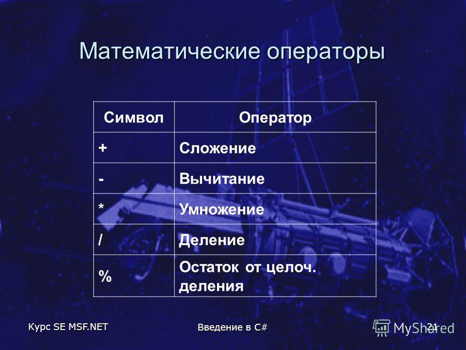 Курс SE MSF.NET Введение в C# 21 Математические операторы СимволОператор +Сложение -Вычитание *Умножение /Деление % Остаток от целоч. деления