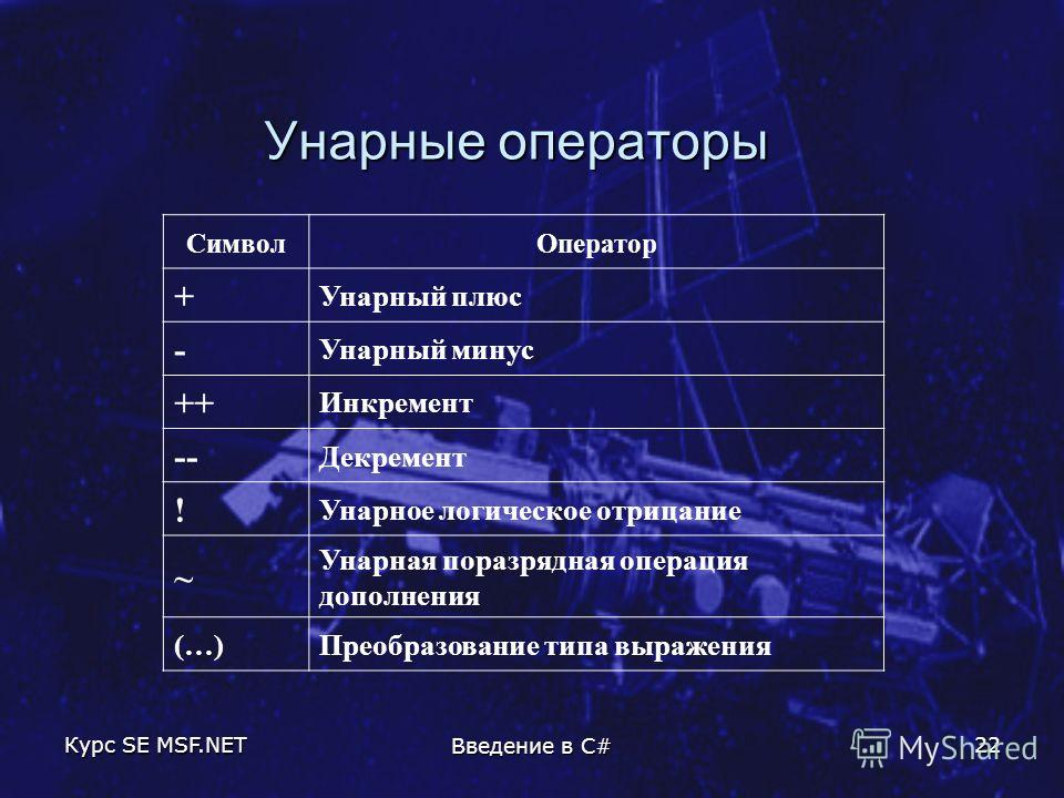Курс SE MSF.NET Введение в C# 22 Унарные операторы СимволОператор + Унарный плюс - Унарный минус ++ Инкремент -- Декремент ! Унарное логическое отрицание ~ Унарная поразрядная операция дополнения (…)Преобразование типа выражения