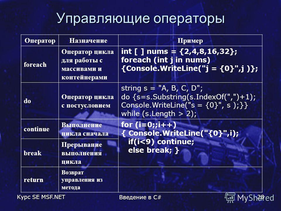 Курс SE MSF.NET Введение в C# 28 Управляющие операторы ОператорНазначение Пример foreach Оператор цикла для работы с массивами и контейнерами int [ ] nums = {2,4,8,16,32}; foreach (int j in nums) {Console.WriteLine(