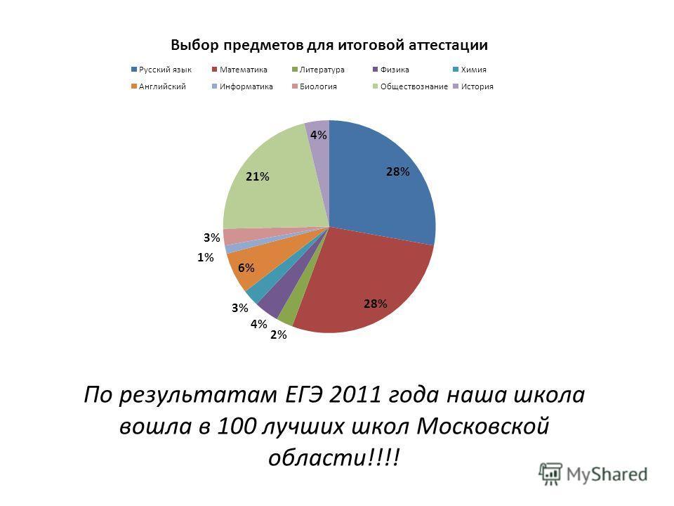 По результатам ЕГЭ 2011 года наша школа вошла в 100 лучших школ Московской области!!!!