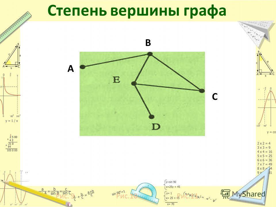 Рис. 9 Рис.10 Рис.11 Степень вершины графа В С А