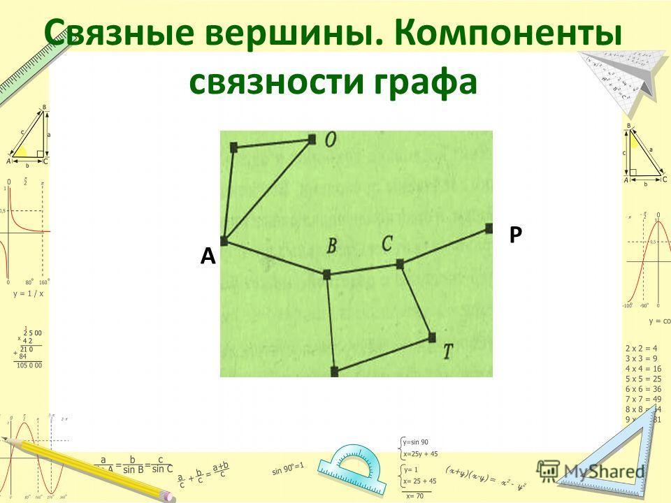 Связные вершины. Компоненты связности графа А Р