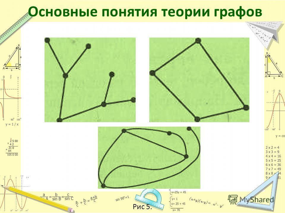 Рис 5. Основные понятия теории графов