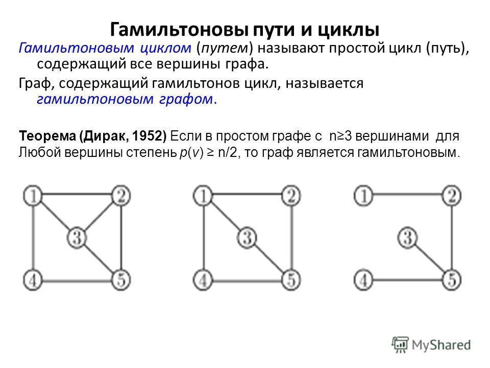 Гамильтоновы пути и циклы Гамильтоновым циклом (путем) называют простой цикл (путь), содержащий все вершины графа. Граф, содержащий гамильтонов цикл, называется гамильтоновым графом. Теорема (Дирак, 1952) Если в простом графе с n3 вершинами для Любой