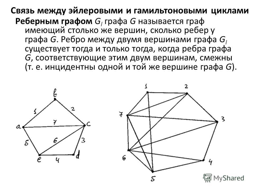Связь между эйлеровыми и гамильтоновыми циклами Реберным графом G l графа G называется граф имеющий столько же вершин, сколько ребер у графа G. Ребро между двумя вершинами графа G l существует тогда и только тогда, когда ребра графа G, соответствующи