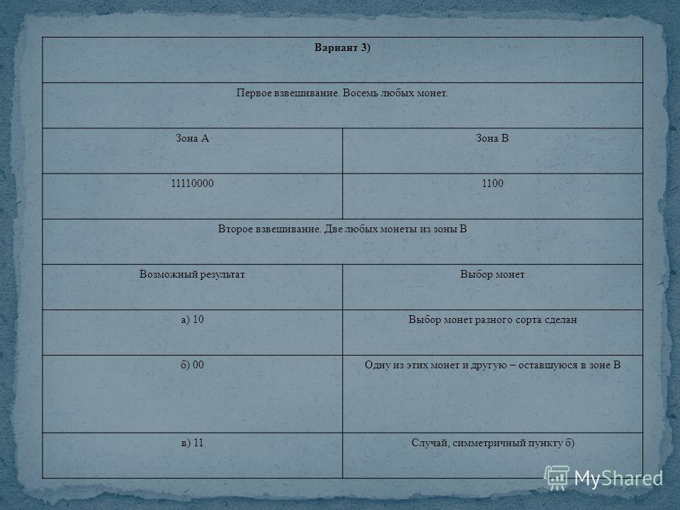Вариант 3) Первое взвешивание. Восемь любых монет. Зона АЗона В 111100001100 Второе взвешивание. Две любых монеты из зоны В Возможный результатВыбор монет а) 10Выбор монет разного сорта сделан б) 00Одну из этих монет и другую – оставшуюся в зоне В в)
