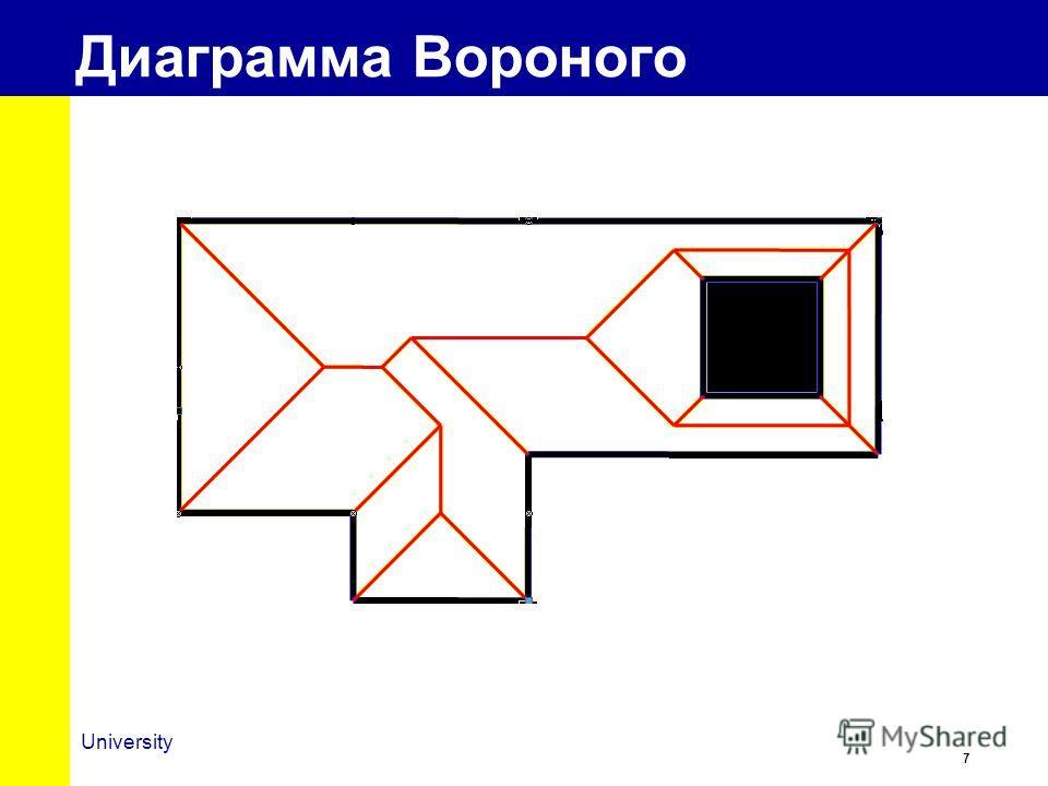 7 University Диаграмма Вороного