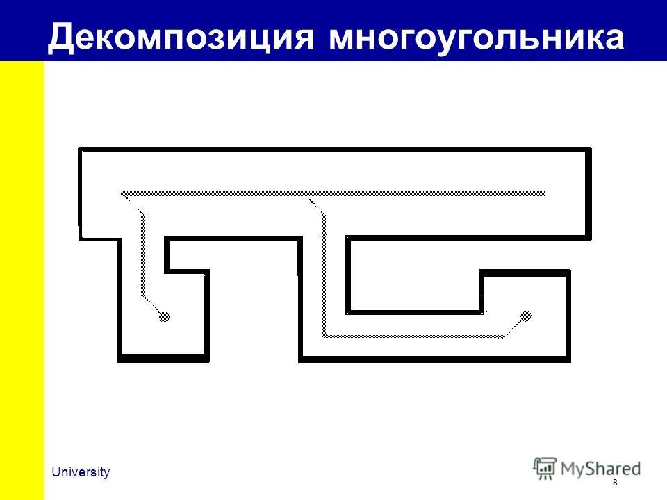 8 University Декомпозиция многоугольника