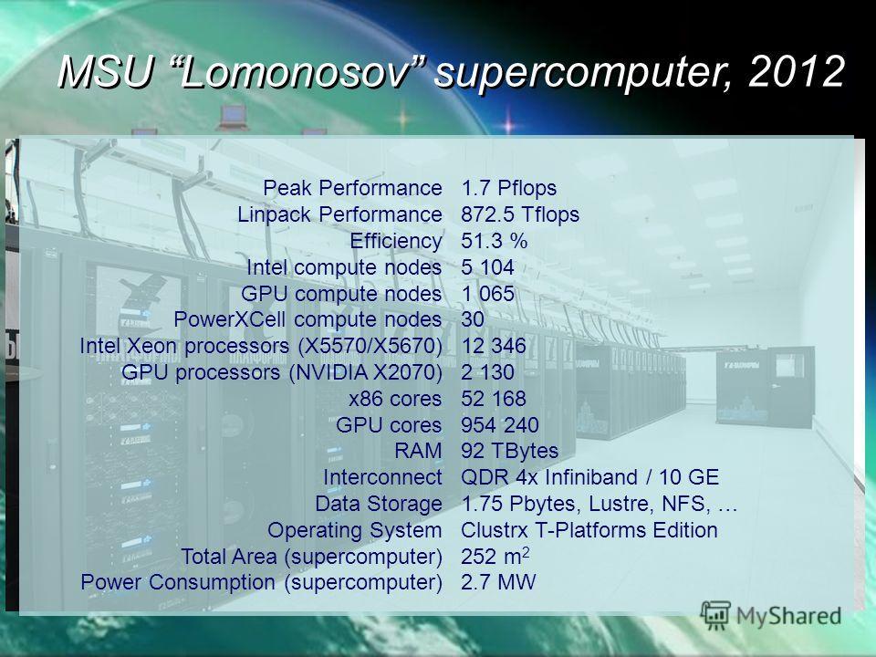 MSU Lomonosov supercomputer, 2012 1.7 Pflops 872.5 Tflops 51.3 % 5 104 1 065 30 12 346 2 130 52 168 954 240 92 TBytes QDR 4x Infiniband / 10 GE 1.75 Pbytes, Lustre, NFS, … Clustrx T-Platforms Edition 252 m 2 2.7 MW Peak Performance Linpack Performanc