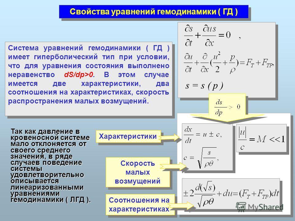 s = s ( p ) Свойства уравнений гемодинамики ( ГД ) Система уравнений гемодинамики ( ГД ) имеет гиперболический тип при условии, что для уравнения состояния выполнено неравенство dS/dp>0. В этом случае имеется две характеристики, два соотношения на ха