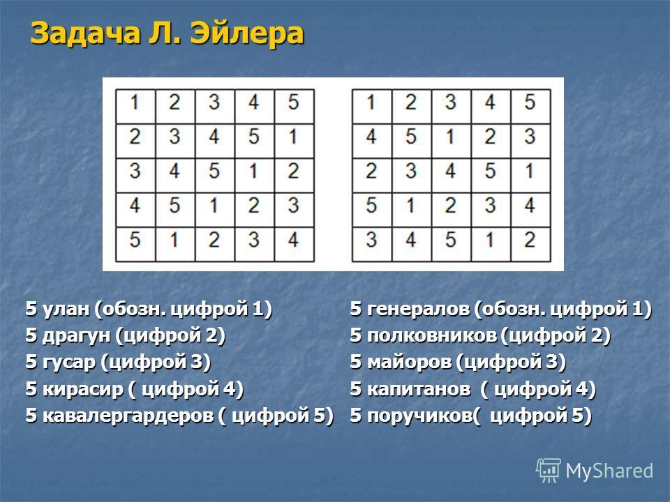 Задача Л. Эйлера 5 улан (обозн. цифрой 1) 5 драгун (цифрой 2) 5 гусар (цифрой 3) 5 кирасир ( цифрой 4) 5 кавалергардеров ( цифрой 5) 5 генералов (обозн. цифрой 1) 5 полковников (цифрой 2) 5 майоров (цифрой 3) 5 капитанов ( цифрой 4) 5 поручиков( цифр