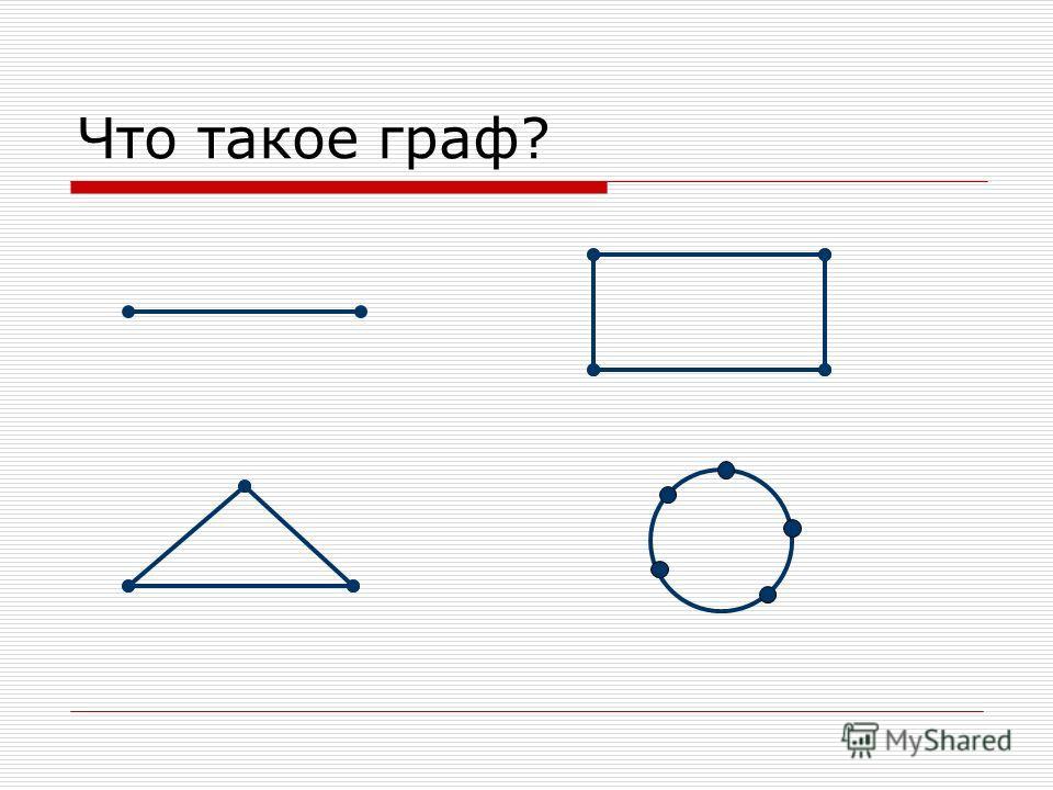 Что такое граф?