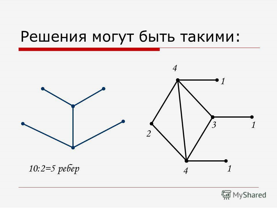 Решения могут быть такими: 10:2=5 ребер 4 1 1 1 3 4 2