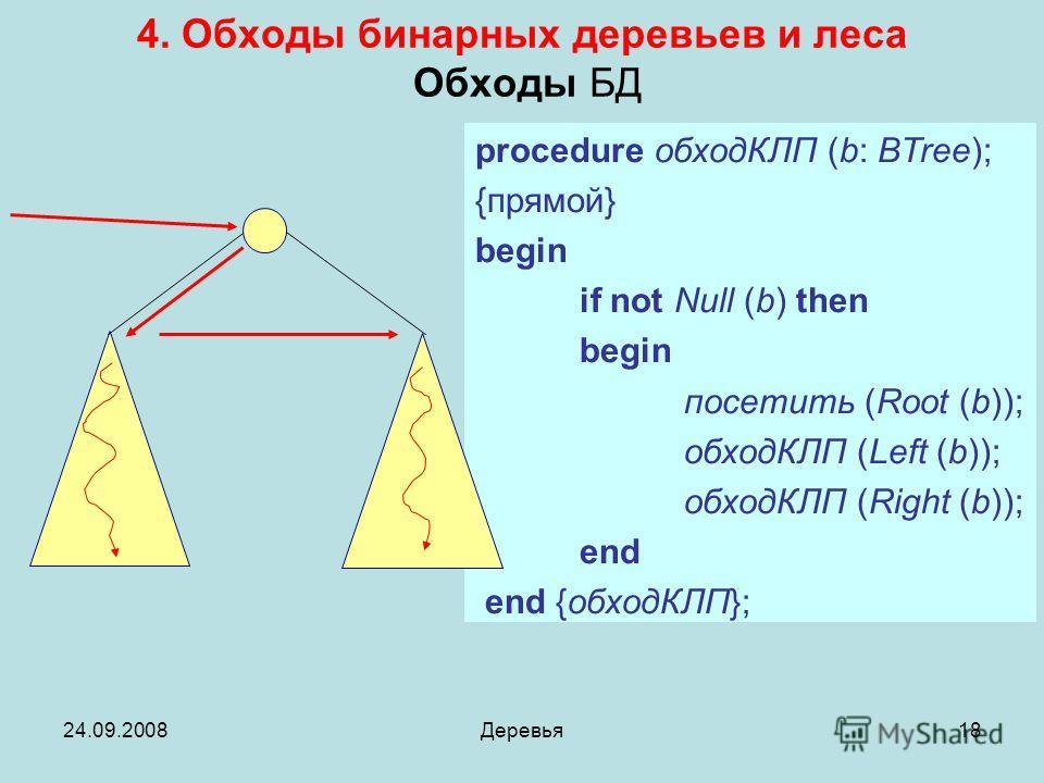 24.09.2008Деревья18 procedure обходКЛП (b: BTree); {прямой} begin if not Null (b) then begin посетить (Root (b)); обходКЛП (Left (b)); обходКЛП (Right (b)); end end {обходКЛП}; 4. Обходы бинарных деревьев и леса Обходы БД