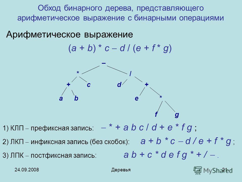 24.09.2008Деревья21 Обход бинарного дерева, представляющего арифметическое выражение с бинарными операциями Арифметическое выражение (a + b) * c d / (e + f * g) – */ +c ba d+ *e fg 1) КЛП префиксная запись: * + a b c / d + e * f g ; 2) ЛКП инфиксная