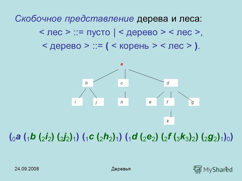 24.09.2008Деревья7 Скобочное представление дерева и леса: ::= пусто  , ::= ( ). ( 0 a ( 1 b ( 2 i 2 ) ( 2 j 2 ) 1 ) ( 1 c ( 2 h 2 ) 1 ) ( 1 d ( 2 e 2 ) ( 2 f ( 3 k 3 ) 2 ) ( 2 g 2 ) 1 ) 0 ) a dbc hjfg k ei