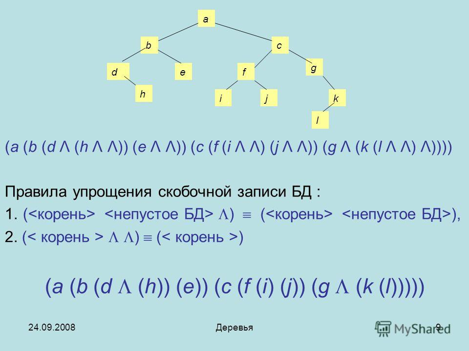 24.09.2008Деревья9 (a (b (d Λ (h Λ Λ)) (e Λ Λ)) (c (f (i Λ Λ) (j Λ Λ)) (g Λ (k (l Λ Λ) Λ)))) Правила упрощения скобочной записи БД : 1. ( ) ( ), 2. ( ) ( ) (a (b (d (h)) (e)) (c (f (i) (j)) (g (k (l))))) a cb fd h e j g ik l