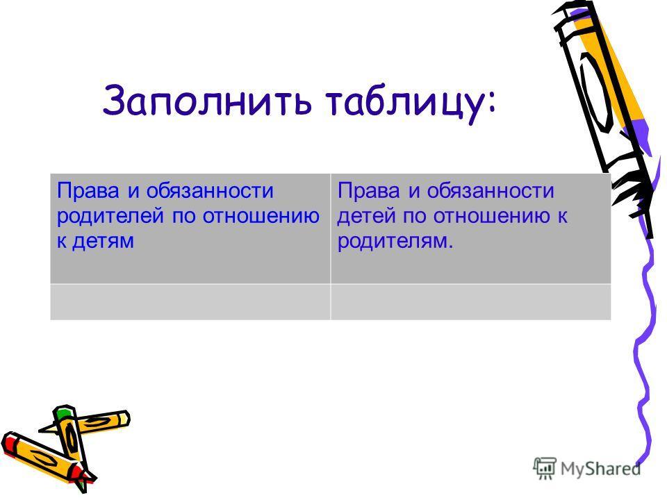 Заполнить таблицу: Права и обязанности родителей по отношению к детям Права и обязанности детей по отношению к родителям.