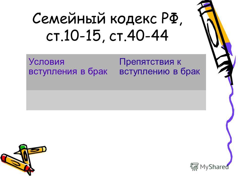 Семейный кодекс РФ, ст.10-15, ст.40-44 Условия вступления в брак Препятствия к вступлению в брак