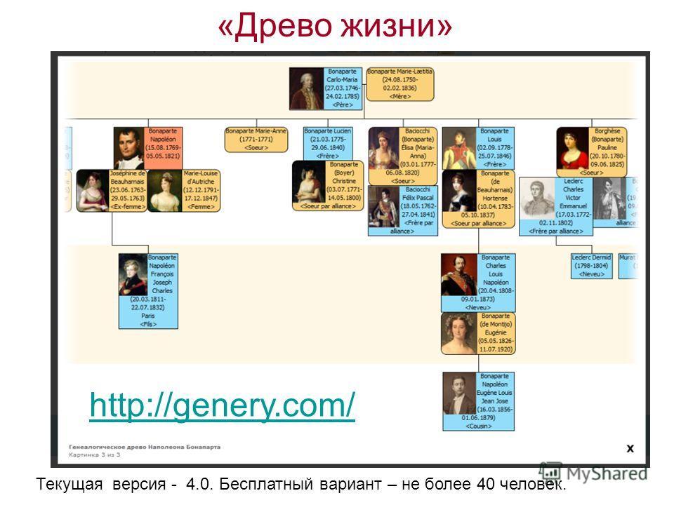 Текущая версия - 4.0. Бесплатный вариант – не более 40 человек. http://genery.com/ «Древо жизни»