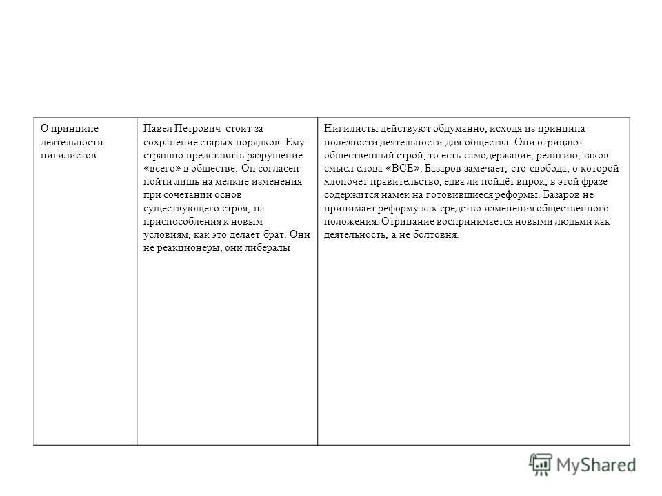 О принципе деятельности нигилистов Павел Петрович стоит за сохранение старых порядков. Ему страшно представить разрушение « всего » в обществе. Он согласен пойти лишь на мелкие изменения при сочетании основ существующего строя, на приспособления к но