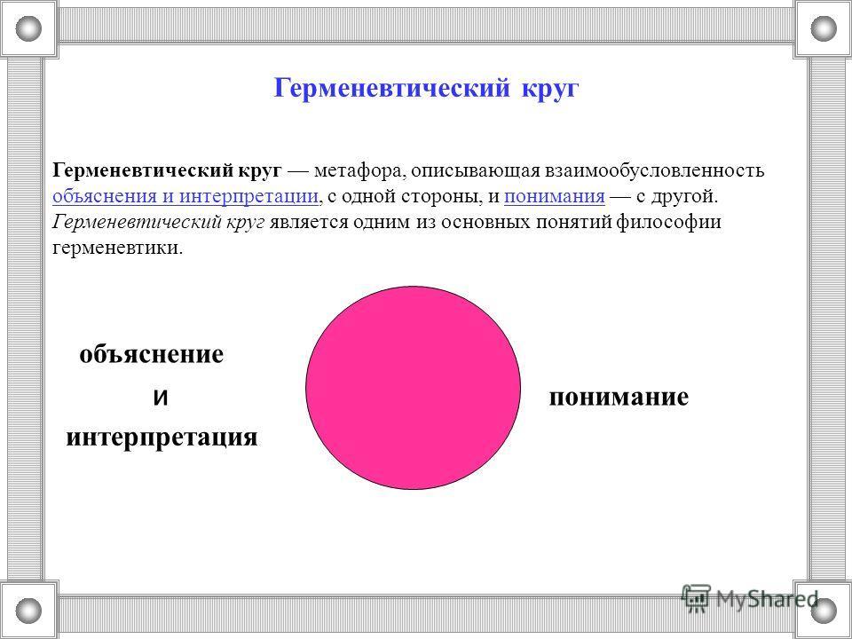Герменевтический круг метафора, описывающая взаимообусловленность объяснения и интерпретации, с одной стороны, и понимания с другой. Герменевтический круг является одним из основных понятий философии герменевтики. интерпретация понимание объяснение Г