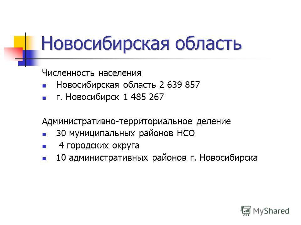 Новосибирская область Численность населения Новосибирская область 2 639 857 г. Новосибирск 1 485 267 Административно-территориальное деление 30 муниципальных районов НСО 4 городских округа 10 административных районов г. Новосибирска