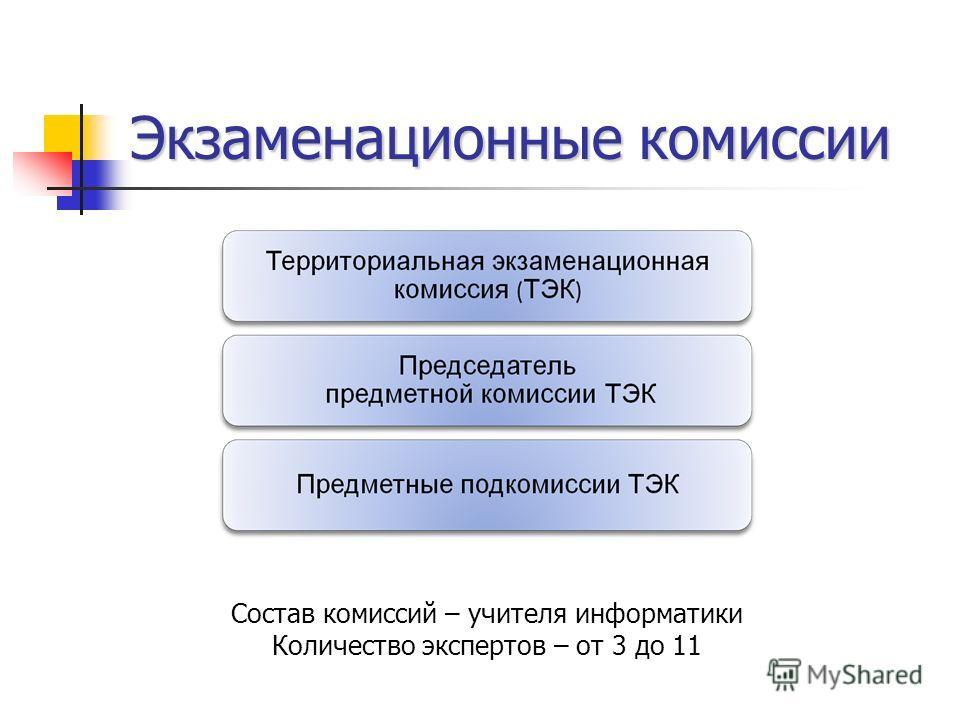 Экзаменационные комиссии Состав комиссий – учителя информатики Количество экспертов – от 3 до 11