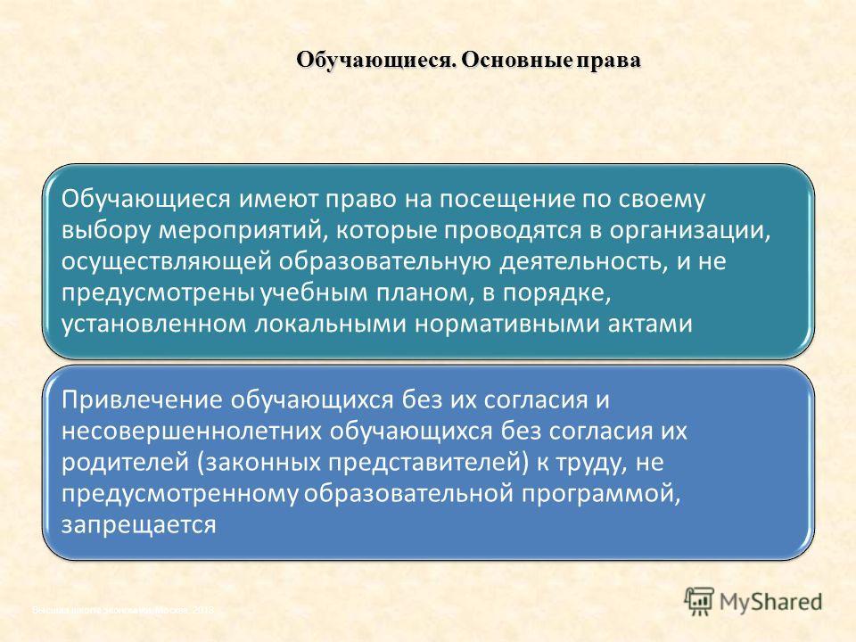 Обучающиеся. Основные права Высшая школа экономики, Москва, 2013 Обучающиеся имеют право на посещение по своему выбору мероприятий, которые проводятся в организации, осуществляющей образовательную деятельность, и не предусмотрены учебным планом, в по