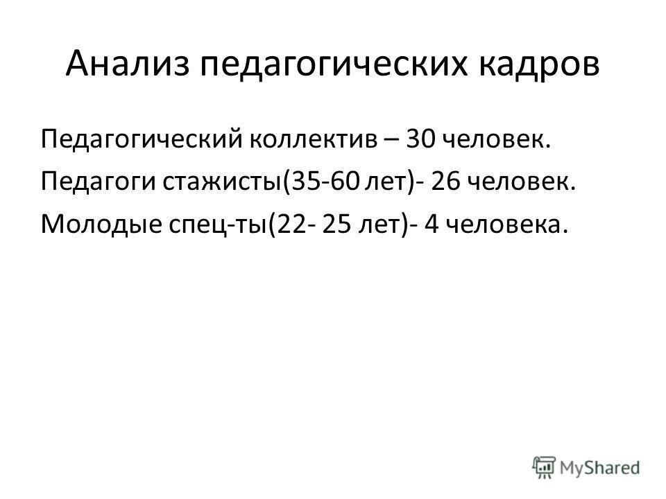 Анализ педагогических кадров Педагогический коллектив – 30 человек. Педагоги стажисты(35-60 лет)- 26 человек. Молодые спец-ты(22- 25 лет)- 4 человека.
