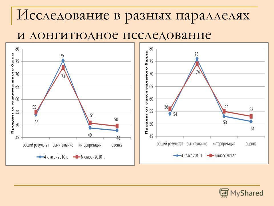 Исследование в разных параллелях и лонгитюдное исследование
