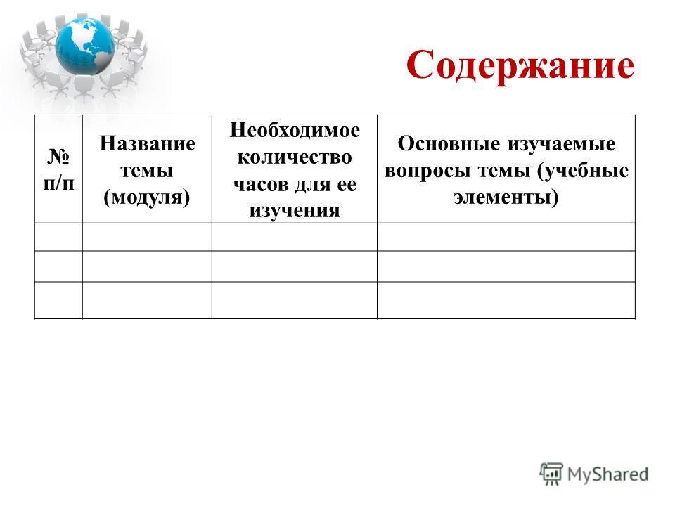 Содержание п/п Название темы (модуля) Необходимое количество часов для ее изучения Основные изучаемые вопросы темы (учебные элементы)
